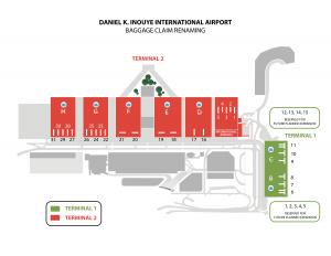 Honolulu Airport Baggage Claim Numbers